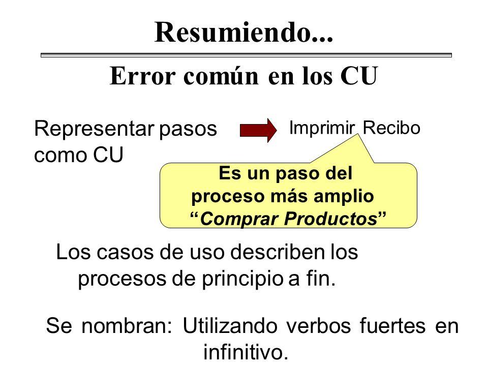 Los casos de uso describen los procesos de principio a fin. Representar pasos como CU Error común en los CU Se nombran: Utilizando verbos fuertes en i