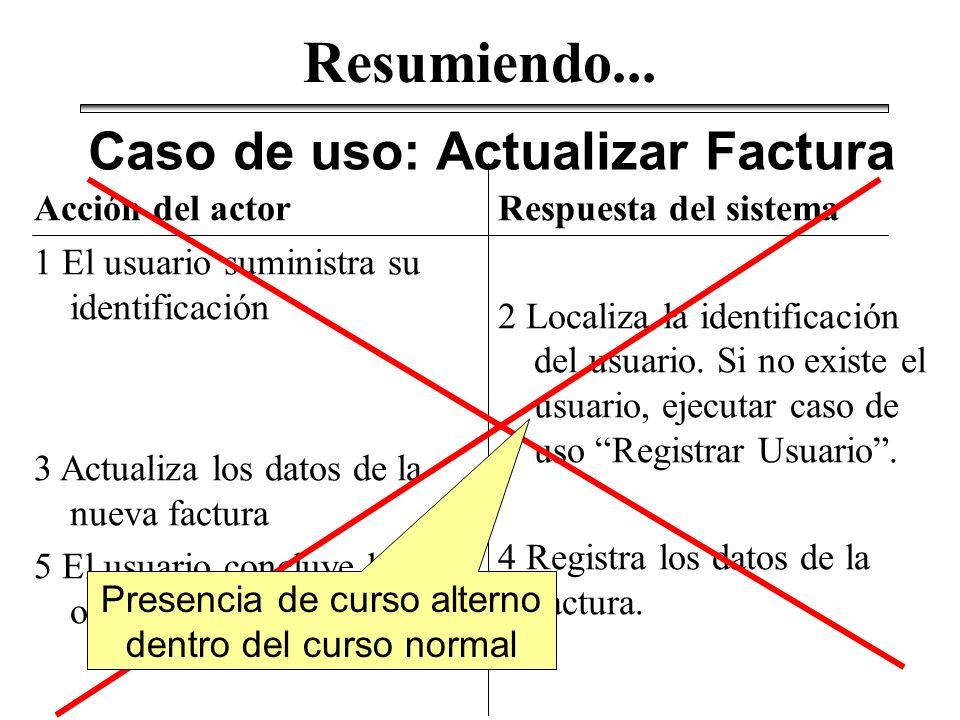 Acción del actor 1 El usuario suministra su identificación 3 Actualiza los datos de la nueva factura 5 El usuario concluye la operación. Respuesta del