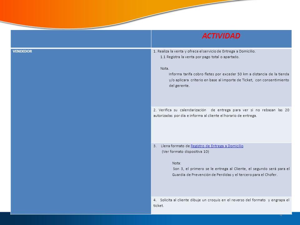 4 ACTIVIDAD VENDEDOR 1. Realiza la venta y ofrece el servicio de Entrega a Domicilio. 1.1 Registra la venta por pago total o apartado. Nota. Informa t