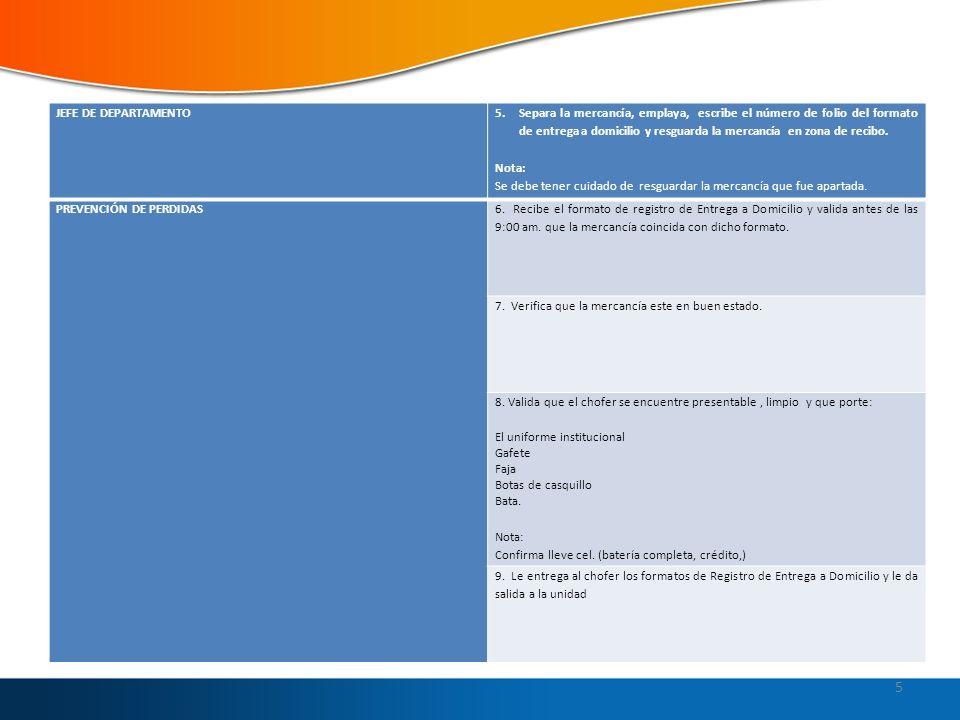 5 JEFE DE DEPARTAMENTO 5.Separa la mercancía, emplaya, escribe el número de folio del formato de entrega a domicilio y resguarda la mercancía en zona