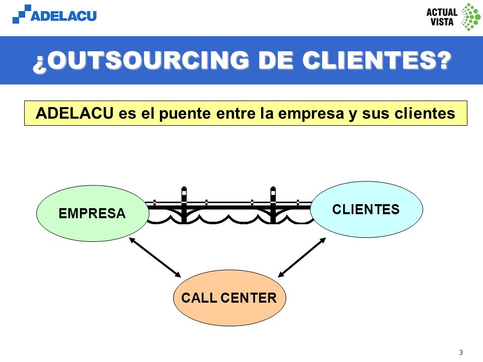www.adelacu.com 3 ¿OUTSOURCING DE CLIENTES.