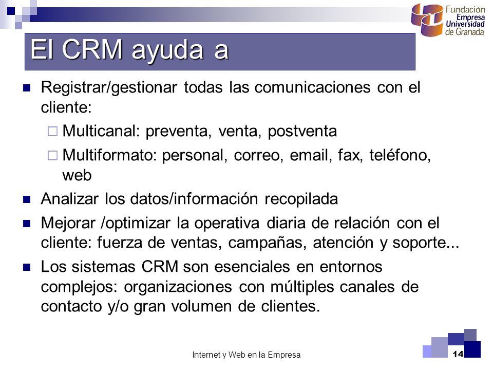 Internet y Web en la Empresa14 Registrar/gestionar todas las comunicaciones con el cliente: Multicanal: preventa, venta, postventa Multiformato: perso