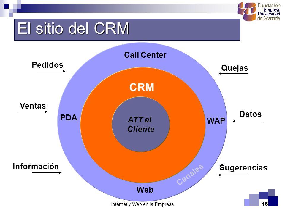 Internet y Web en la Empresa15 ATT al Cliente PDA Call Center Web WAP CRM Canales Quejas Datos Sugerencias Información Ventas Pedidos El sitio del CRM