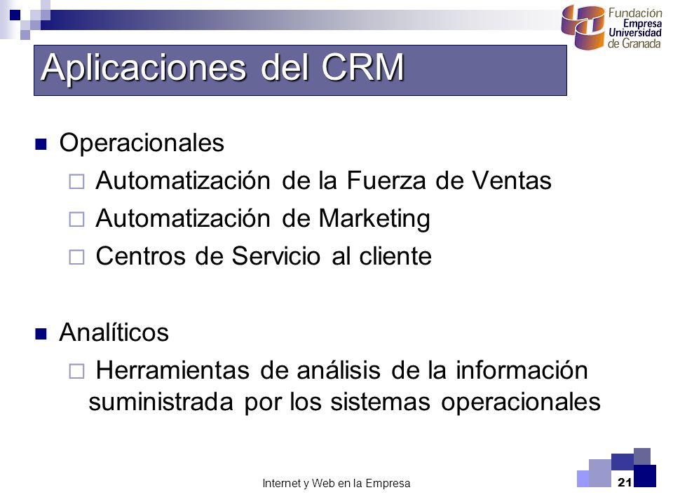 Internet y Web en la Empresa21 Operacionales Automatización de la Fuerza de Ventas Automatización de Marketing Centros de Servicio al cliente Analític