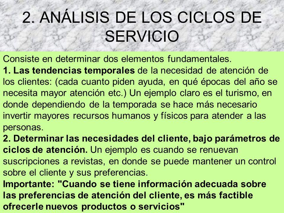 2.ANÁLISIS DE LOS CICLOS DE SERVICIO Consiste en determinar dos elementos fundamentales.