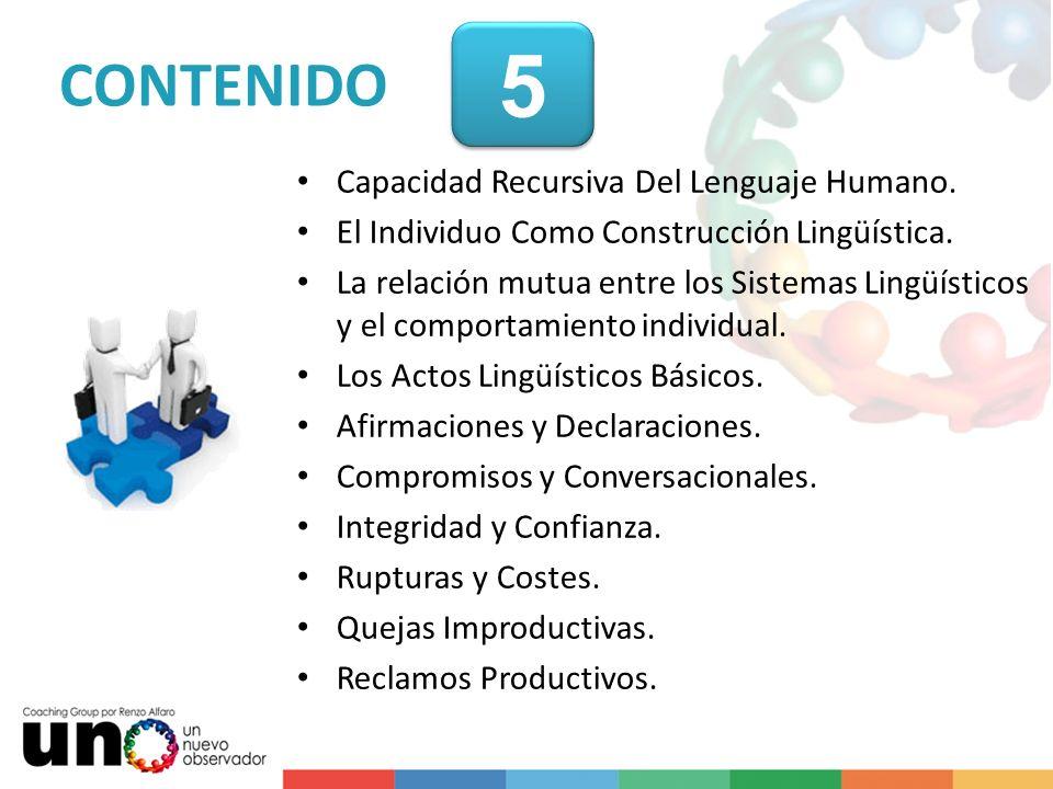 Capacidad Recursiva Del Lenguaje Humano. El Individuo Como Construcción Lingüística. La relación mutua entre los Sistemas Lingüísticos y el comportami