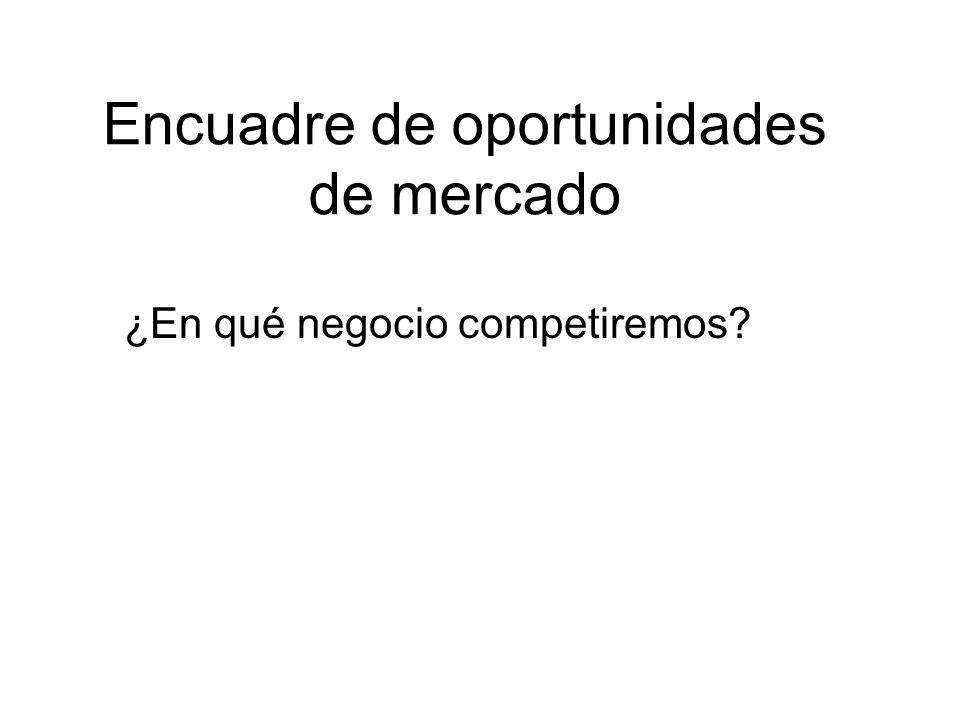 Encuadre de oportunidades de mercado ¿En qué negocio competiremos?