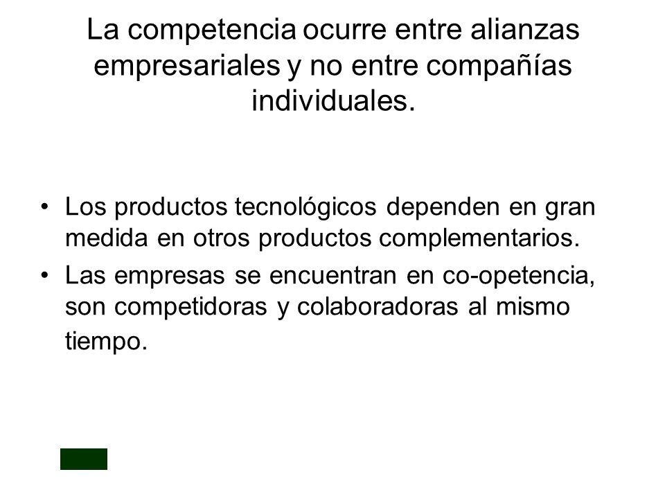 La competencia ocurre entre alianzas empresariales y no entre compañías individuales. Los productos tecnológicos dependen en gran medida en otros prod