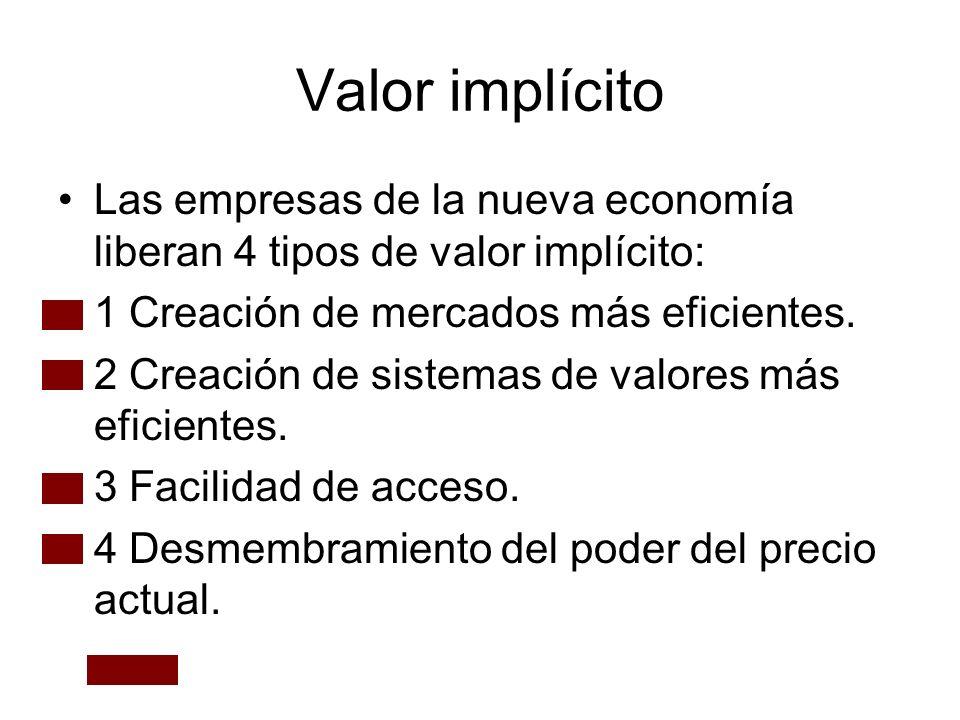Valor implícito Las empresas de la nueva economía liberan 4 tipos de valor implícito: 1 Creación de mercados más eficientes. 2 Creación de sistemas de