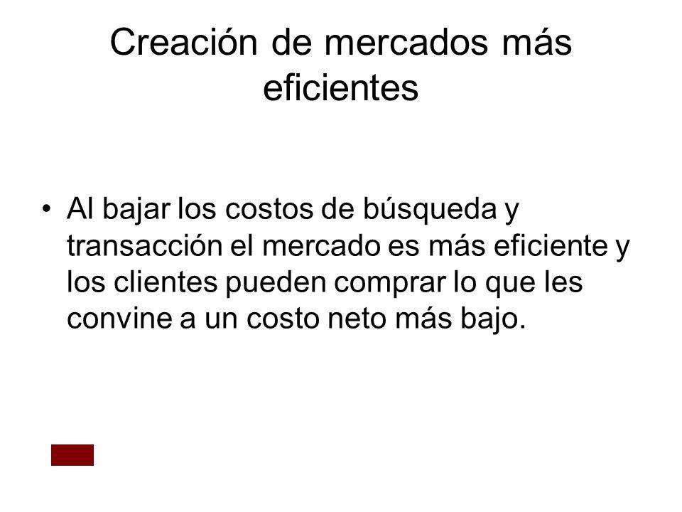 Creación de mercados más eficientes Al bajar los costos de búsqueda y transacción el mercado es más eficiente y los clientes pueden comprar lo que les