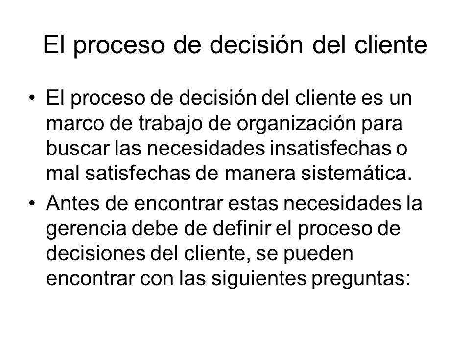El proceso de decisión del cliente El proceso de decisión del cliente es un marco de trabajo de organización para buscar las necesidades insatisfechas