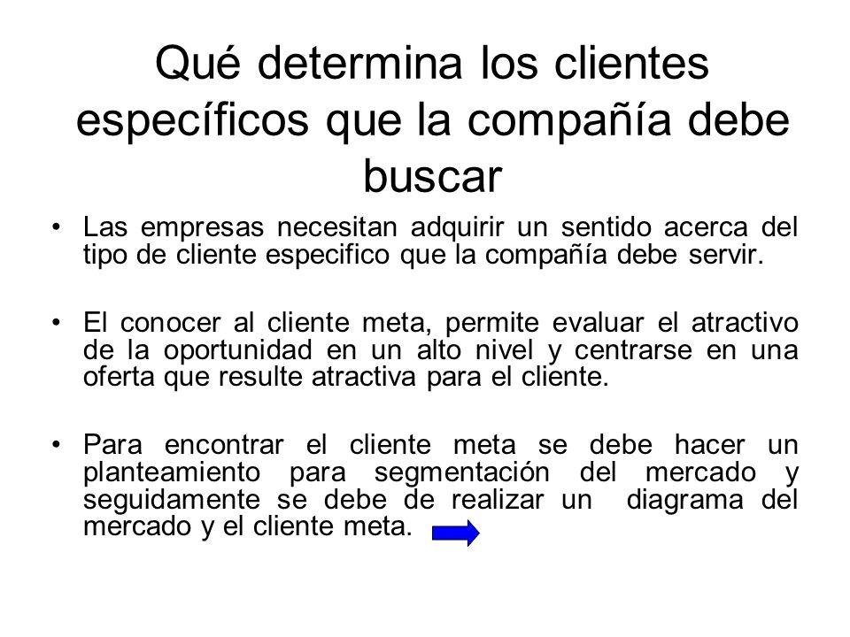 Qué determina los clientes específicos que la compañía debe buscar Las empresas necesitan adquirir un sentido acerca del tipo de cliente especifico qu