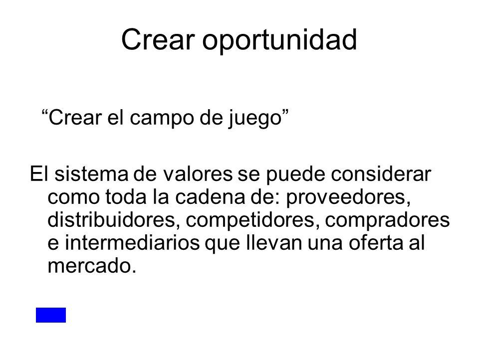 Crear oportunidad Crear el campo de juego El sistema de valores se puede considerar como toda la cadena de: proveedores, distribuidores, competidores,