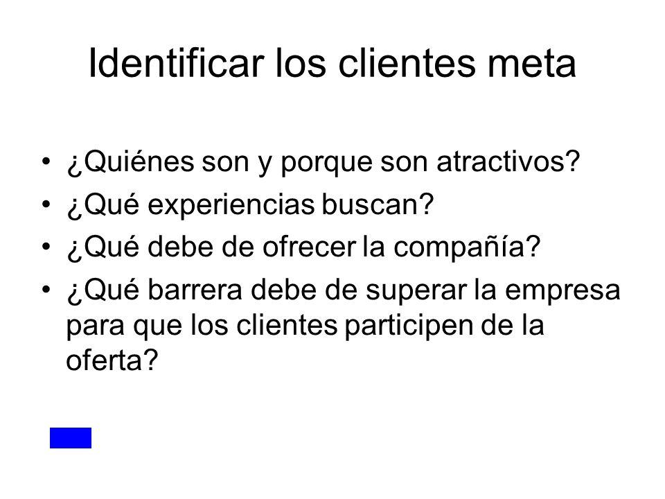 Identificar los clientes meta ¿Quiénes son y porque son atractivos? ¿Qué experiencias buscan? ¿Qué debe de ofrecer la compañía? ¿Qué barrera debe de s