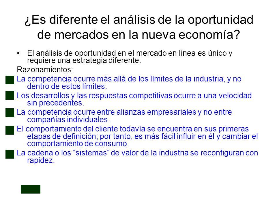 ¿Es diferente el análisis de la oportunidad de mercados en la nueva economía? El análisis de oportunidad en el mercado en línea es único y requiere un