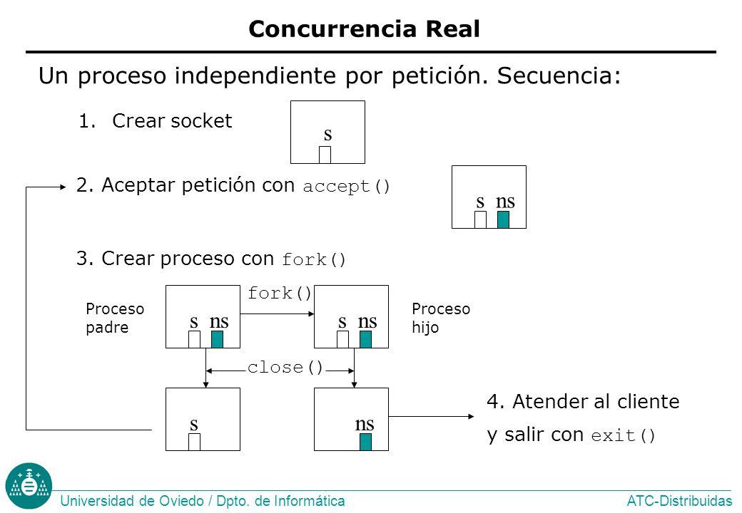 ATC-DistribuidasUniversidad de Oviedo / Dpto.de Informática Concurrencia Real 3.