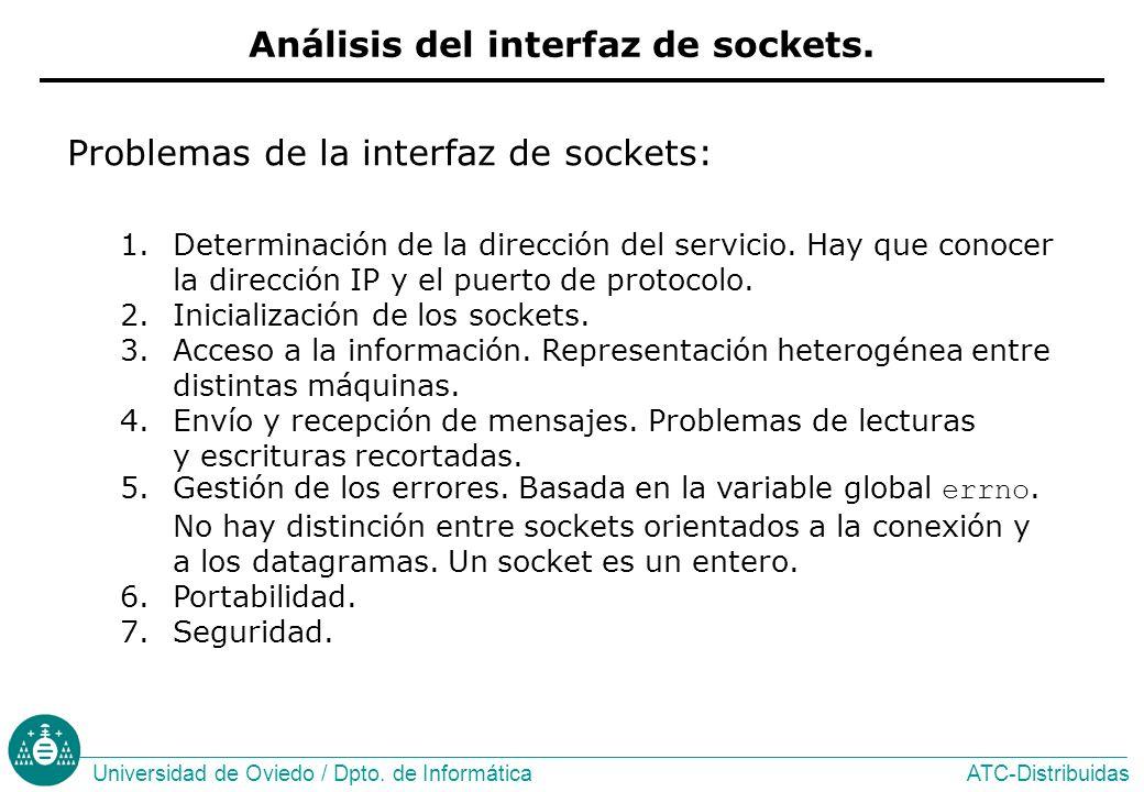 ATC-DistribuidasUniversidad de Oviedo / Dpto.de Informática Análisis del interfaz de sockets.