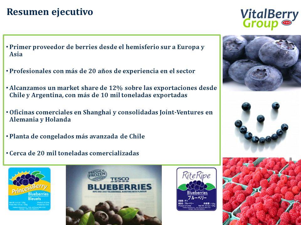 Participación en la exportación de arándanos desde Chile y Argentina (ton) por mercado, temporada 2010-2011 Contamos con la mayor participación en exportación hacia los mercados que más crecen ASIA EUROPA USA