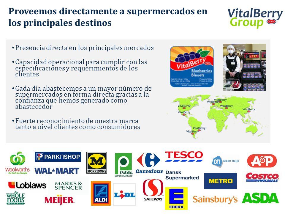 Presencia directa en los principales mercados Capacidad operacional para cumplir con las especificaciones y requerimientos de los clientes Cada día ab