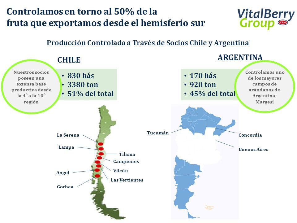 Controlamos en torno al 50% de la fruta que exportamos desde el hemisferio sur CHILE ARGENTINA 170 hás 920 ton 45% del total Producción Controlada a T
