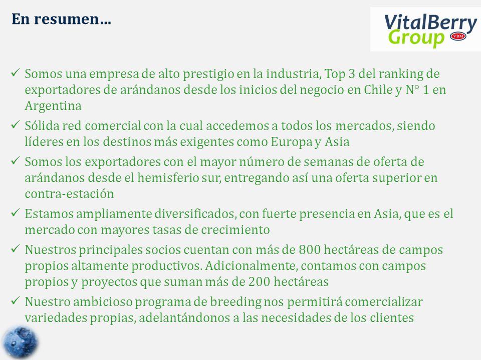 | Somos una empresa de alto prestigio en la industria, Top 3 del ranking de exportadores de arándanos desde los inicios del negocio en Chile y N° 1 en