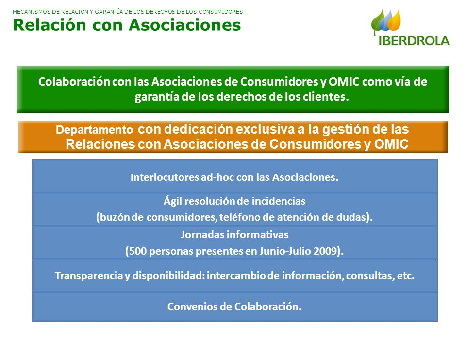 Colaboración con las Asociaciones de Consumidores y OMIC como vía de garantía de los derechos de los clientes. Interlocutores ad-hoc con las Asociacio