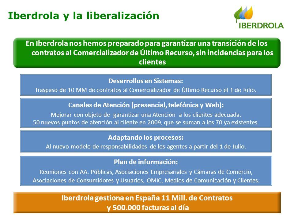 En Iberdrola nos hemos preparado para garantizar una transición de los contratos al Comercializador de Último Recurso, sin incidencias para los clientes Desarrollos en Sistemas: Traspaso de 10 MM de contratos al Comercializador de Último Recurso el 1 de Julio.