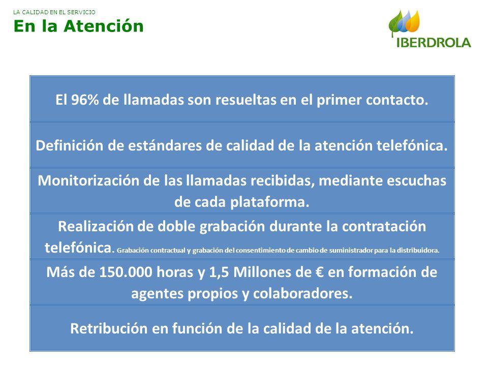 El 96% de llamadas son resueltas en el primer contacto. Monitorización de las llamadas recibidas, mediante escuchas de cada plataforma. Realización de