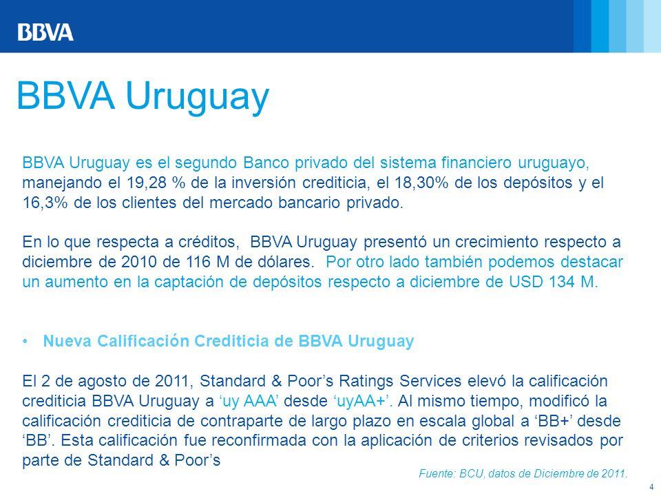 5 BBVA es un banco con una amplia trayectoria en el mercado financiero uruguayo y ha enfocado su negocio tanto hacia los clientes corporativos como hacia los particulares, con un importante apoyo al sector agropecuario, de gran relevancia en el país.