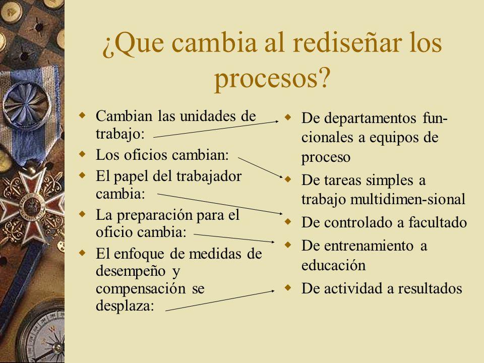 ¿Que cambia al rediseñar los procesos.