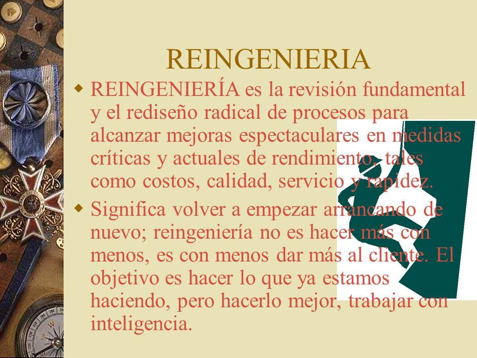 REINGENIERIA REINGENIERÍA es la revisión fundamental y el rediseño radical de procesos para alcanzar mejoras espectaculares en medidas críticas y actuales de rendimiento, tales como costos, calidad, servicio y rapidez.