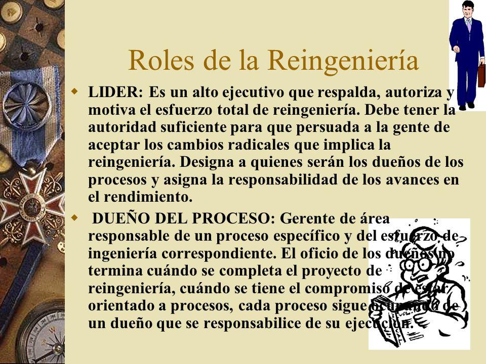 Roles de la Reingeniería LIDER: Es un alto ejecutivo que respalda, autoriza y motiva el esfuerzo total de reingeniería.