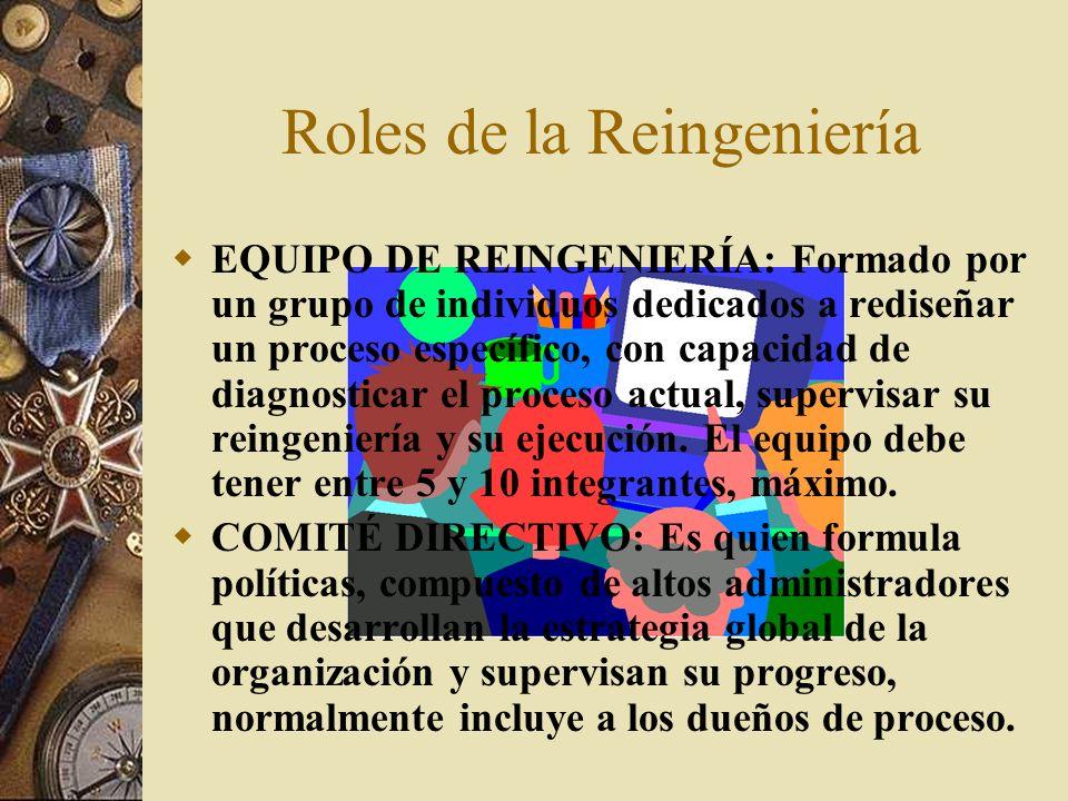 Roles de la Reingeniería EQUIPO DE REINGENIERÍA: Formado por un grupo de individuos dedicados a rediseñar un proceso específico, con capacidad de diagnosticar el proceso actual, supervisar su reingeniería y su ejecución.