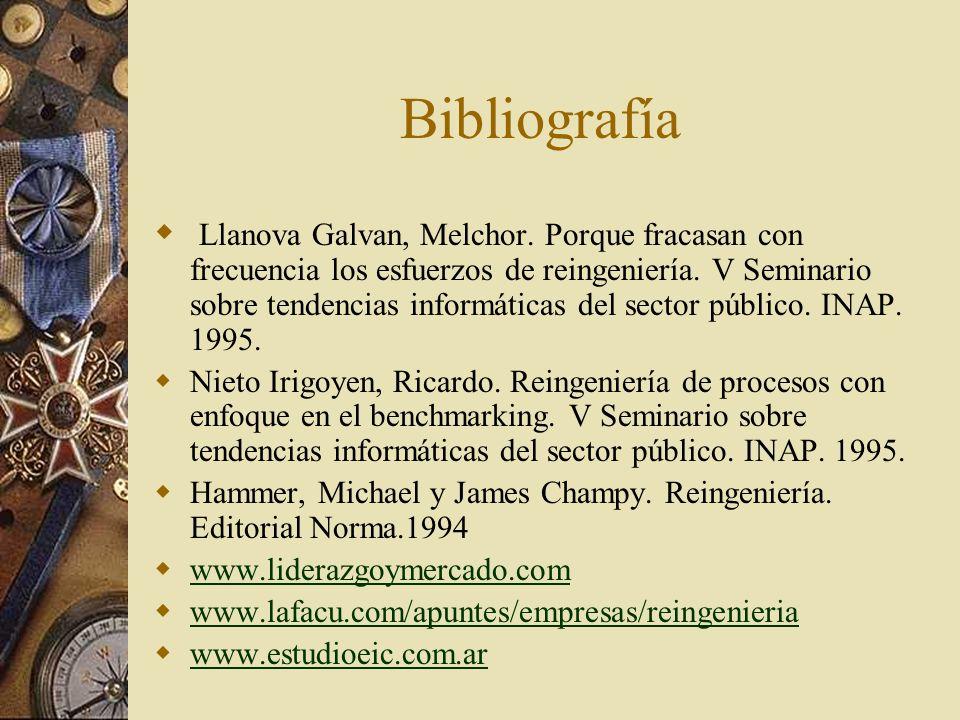 Bibliografía Llanova Galvan, Melchor.Porque fracasan con frecuencia los esfuerzos de reingeniería.