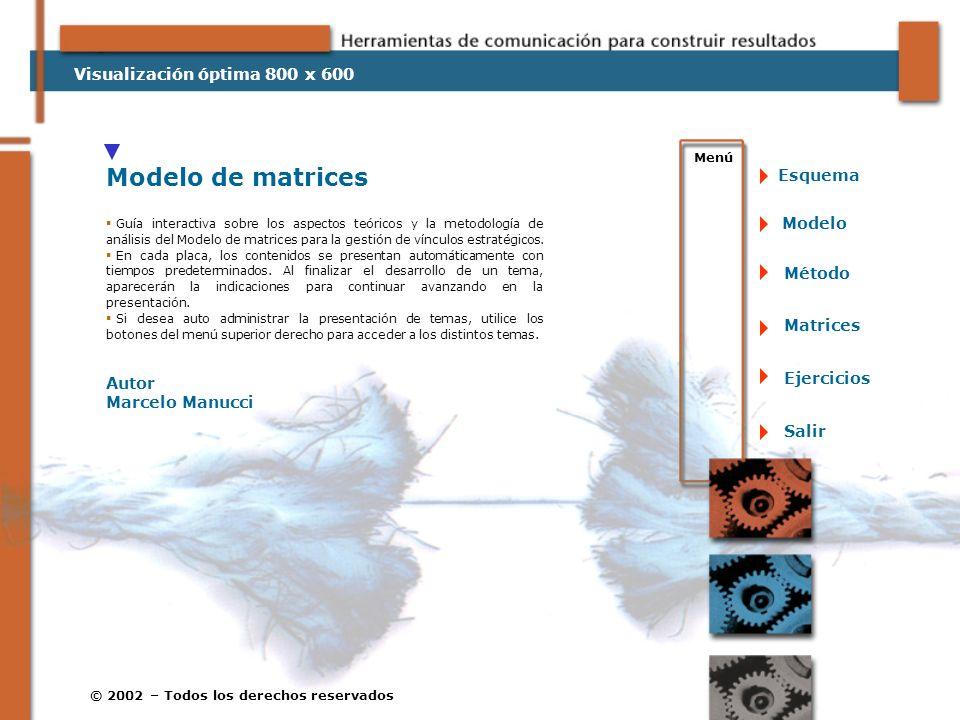 Esquema de análisis e intervención Volver ModeloMétodoMatricesEjerciciosEsquemaEjemplos Una estructura de cuatro dimensiones interactivas permite analizar los efectos de los comportamientos interdependientes.