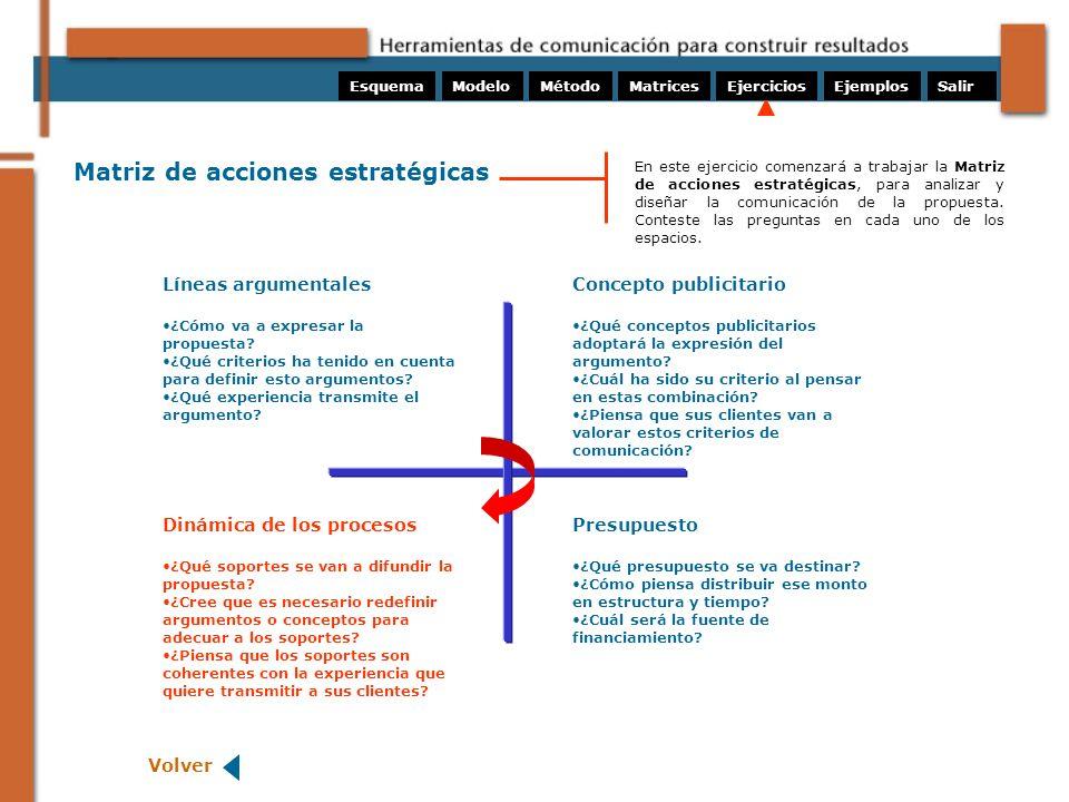 Matriz de acciones estratégicas Líneas argumentales ¿Cómo va a expresar la propuesta? ¿Qué criterios ha tenido en cuenta para definir esto argumentos?