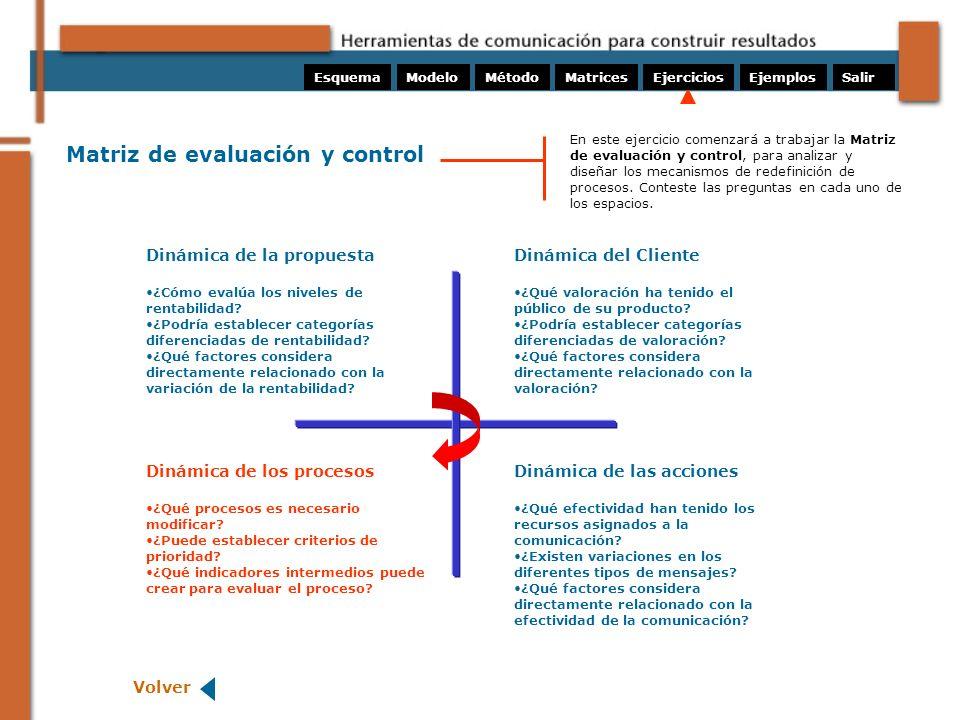 Matriz de evaluación y control Dinámica de la propuesta ¿Cómo evalúa los niveles de rentabilidad? ¿Podría establecer categorías diferenciadas de renta