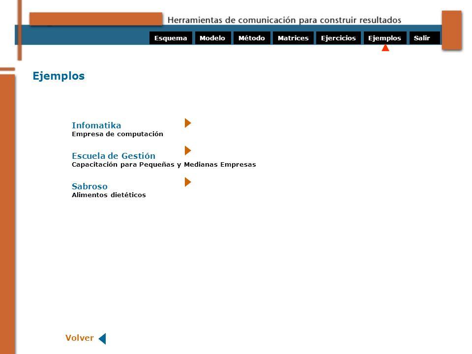 Ejemplos Infomatika Empresa de computación Volver Escuela de Gestión Capacitación para Pequeñas y Medianas Empresas Sabroso Alimentos dietéticos Model