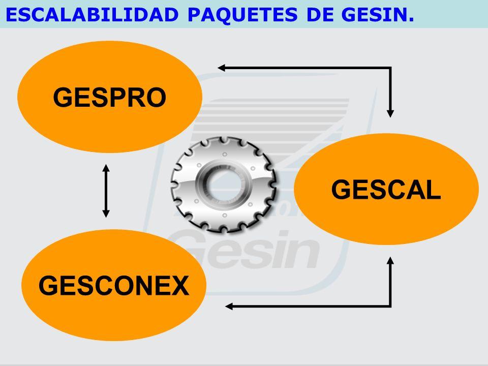 ESCALABILIDAD PAQUETES DE GESIN. GESPRO GESCAL GESCONEX