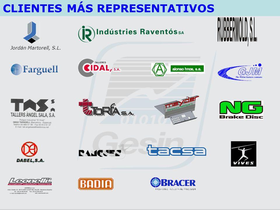 CLIENTES MÁS REPRESENTATIVOS Jordán Martorell, S.L.