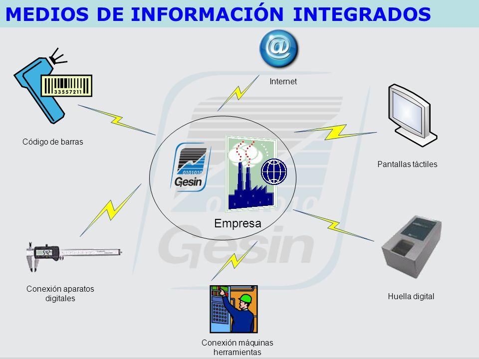 Empresa MEDIOS DE INFORMACIÓN INTEGRADOS Código de barras Internet Pantallas táctiles Huella digital Conexión aparatos digitales Conexión máquinas herramientas