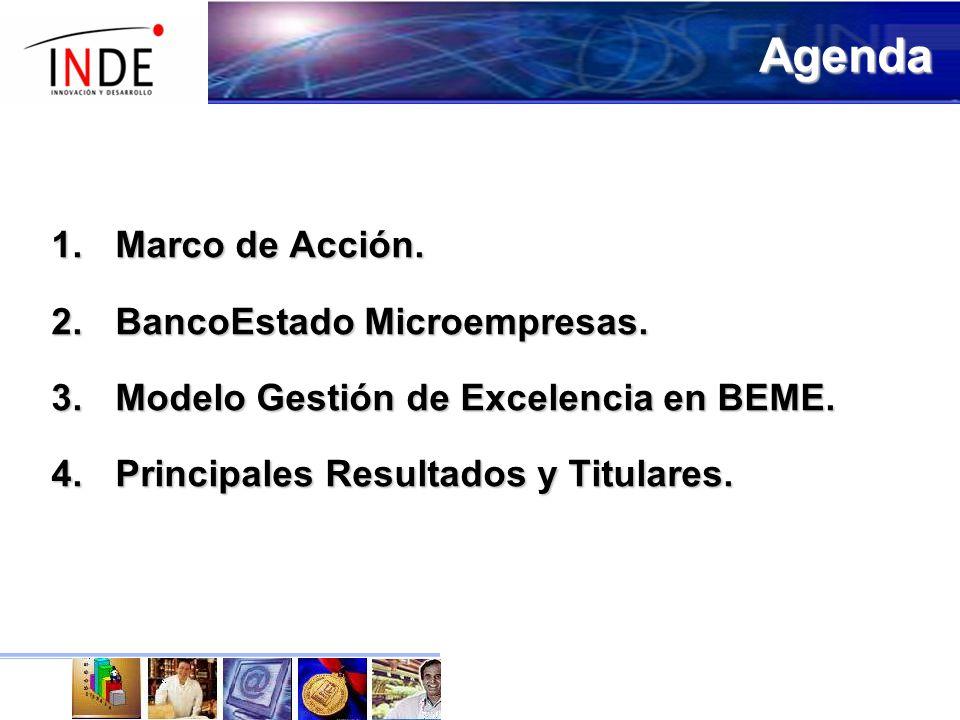 Agenda 1.Marco de Acción.2.BancoEstado Microempresas.