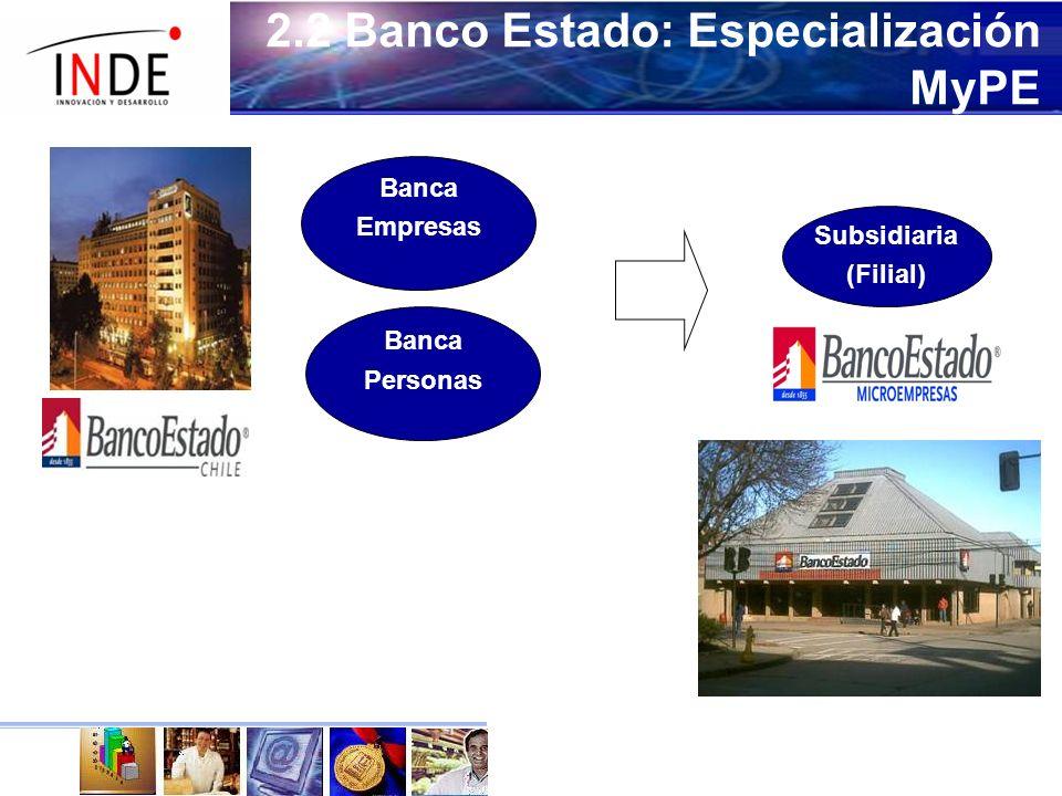 2.2 Banco Estado: Especialización MyPE Banca Personas Banca Empresas Subsidiaria (Filial)
