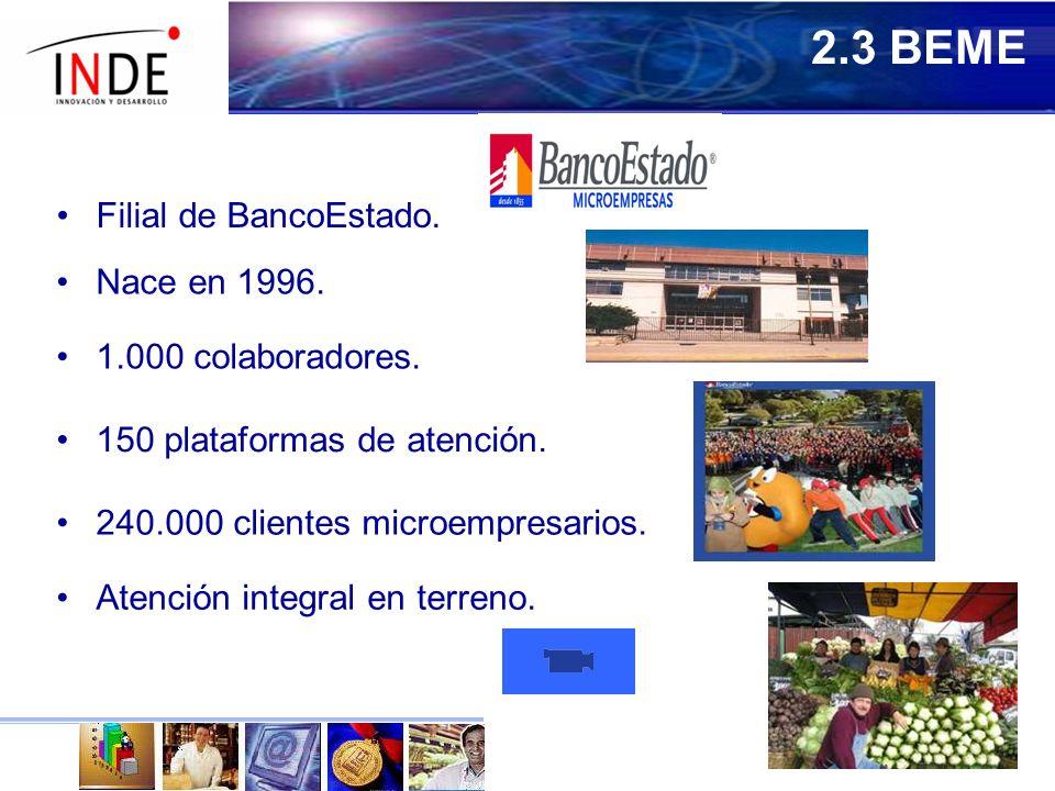 2.3 BEME Nace en 1996.Filial de BancoEstado. 1.000 colaboradores.