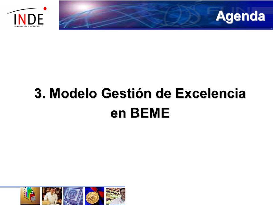 3. Modelo Gestión de Excelencia en BEME Agenda