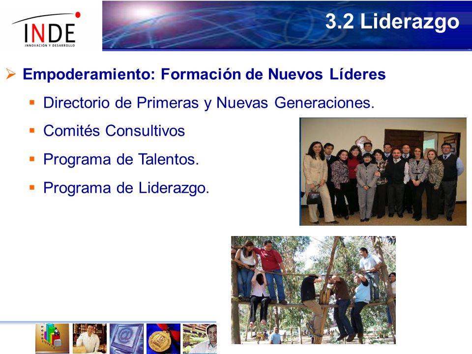 Empoderamiento: Formación de Nuevos Líderes Directorio de Primeras y Nuevas Generaciones.