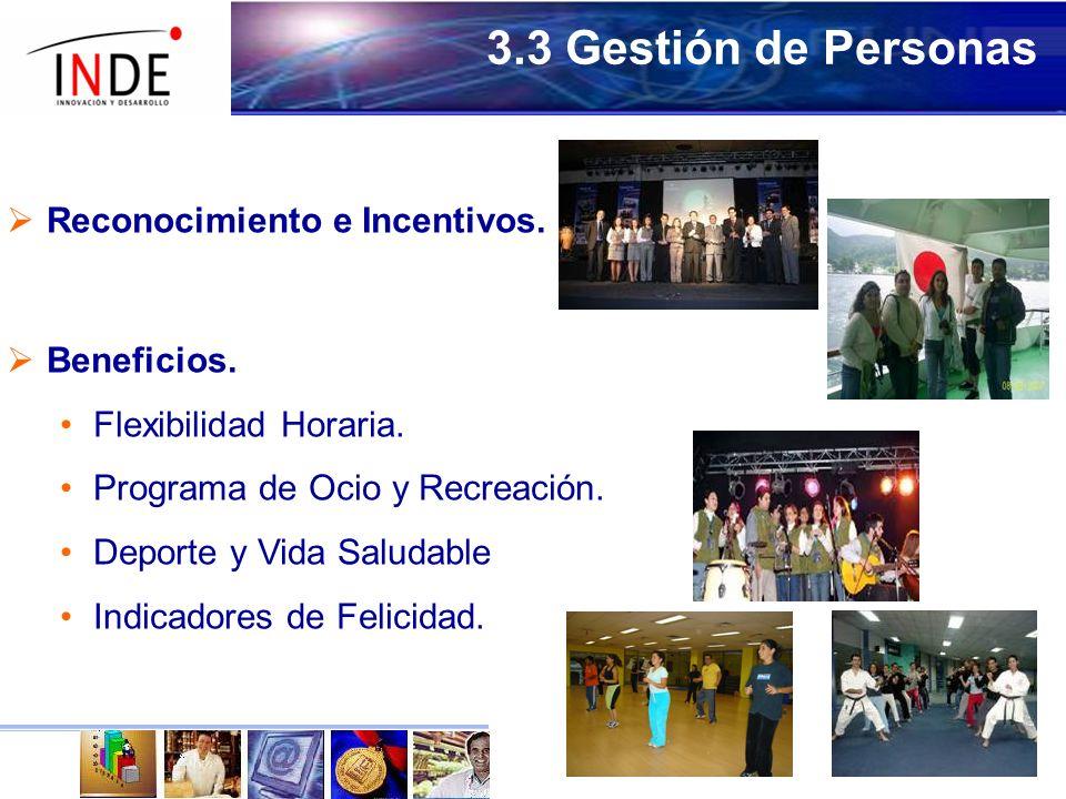 Reconocimiento e Incentivos.3.3 Gestión de Personas Beneficios.