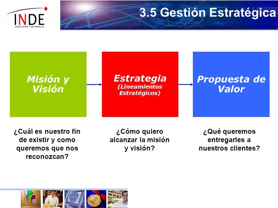 3.5 Gestión Estratégica Misión y Visión Estrategia (Lineamientos Estratégicos) Propuesta de Valor ¿Cuál es nuestro fin de existir y como queremos que nos reconozcan.
