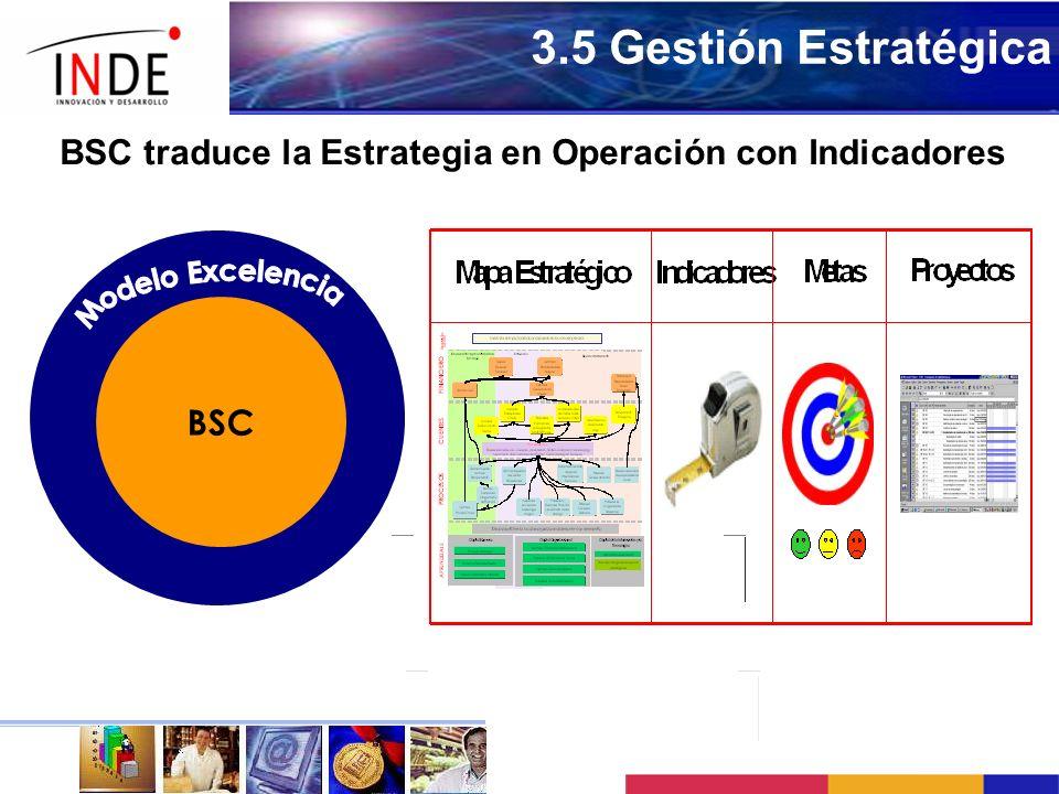 3.5 Gestión Estratégica BSC traduce la Estrategia en Operación con Indicadores