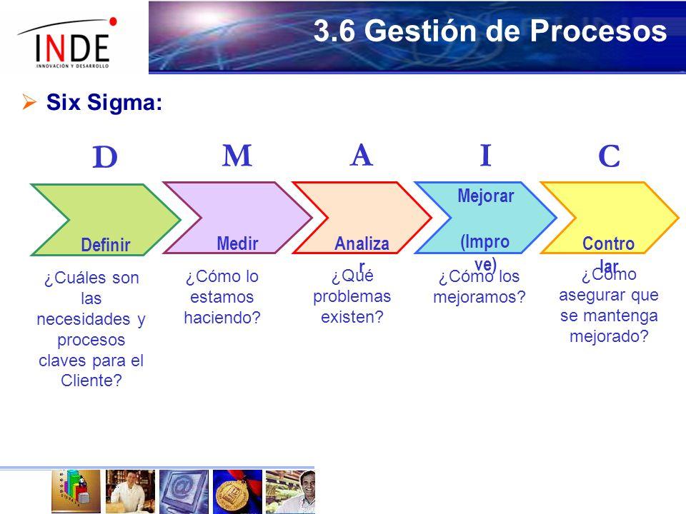 3.6 Gestión de Procesos Six Sigma: Contro lar ¿Cómo asegurar que se mantenga mejorado.